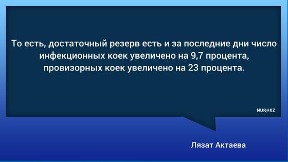 Актаева: 54 человека Казахстане умерли от сопутствующих коронавирусу болезней