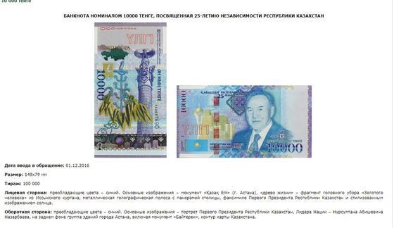 Тенге — символ экономической независимости Казахстана