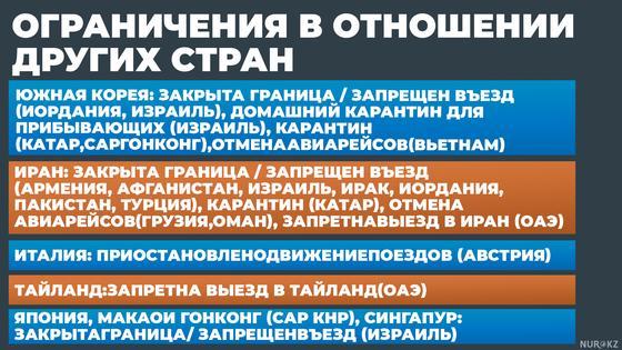 Правила изоляции приезжающих из стран с коронавирусом в Казахстане: как они действуют