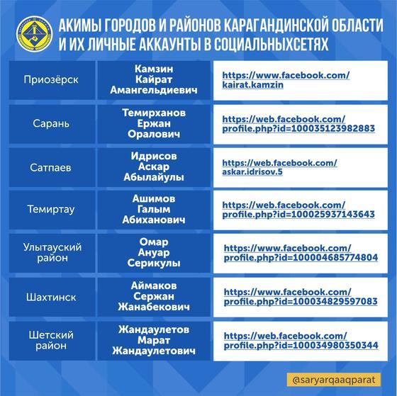 Как связаться с акимами Карагандинской области в соцсетях