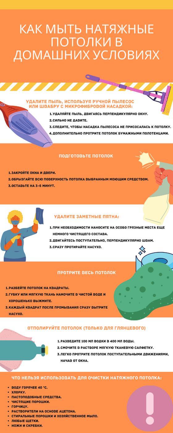 Инфографика. Как мыть натяжные потолки