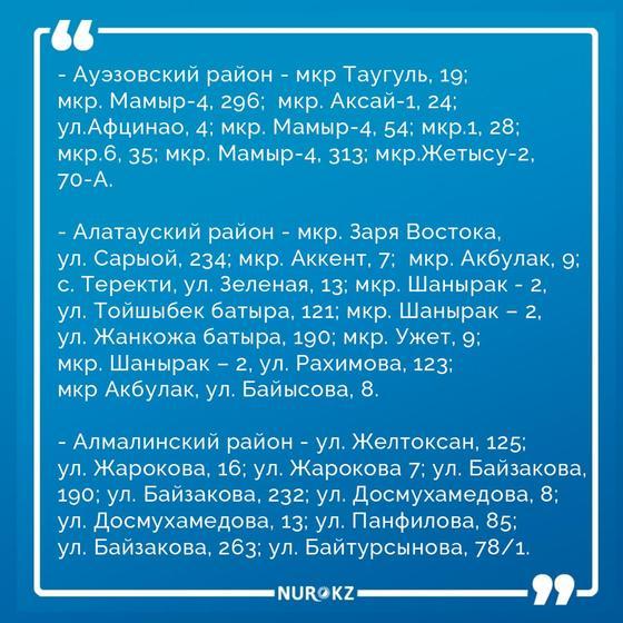 Зоны Алматы