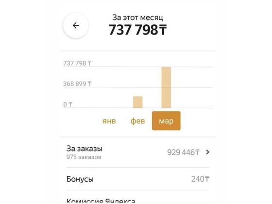Yandex.Tax