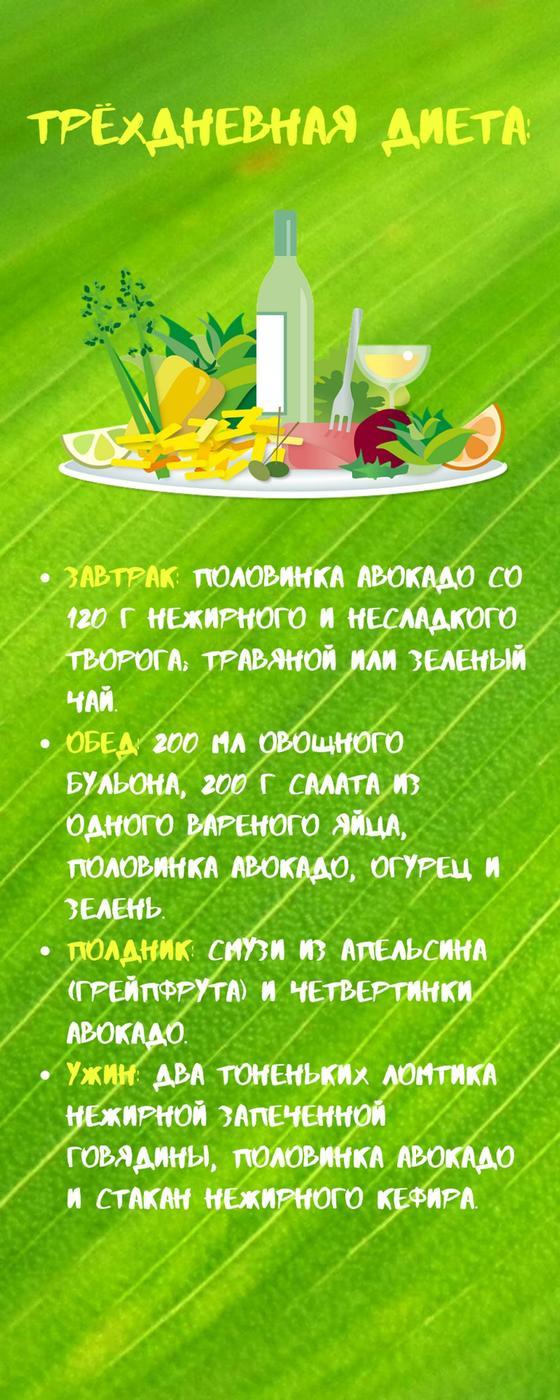 Трехдневная диета с авокадо