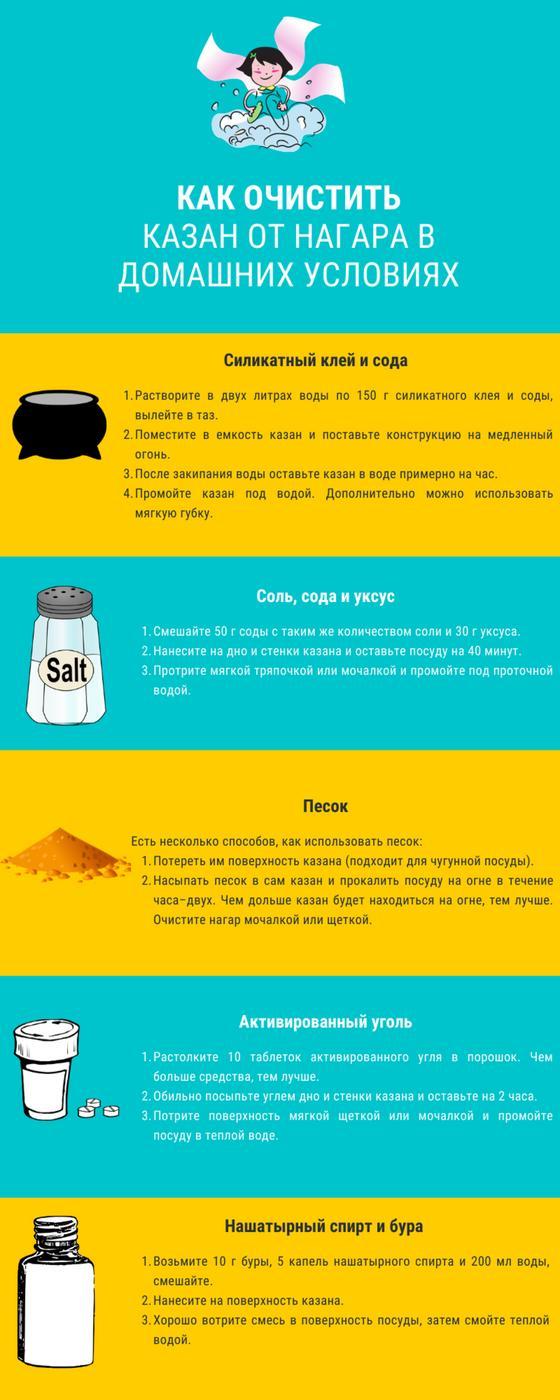 Как очистить казан от нагара в домашних условиях