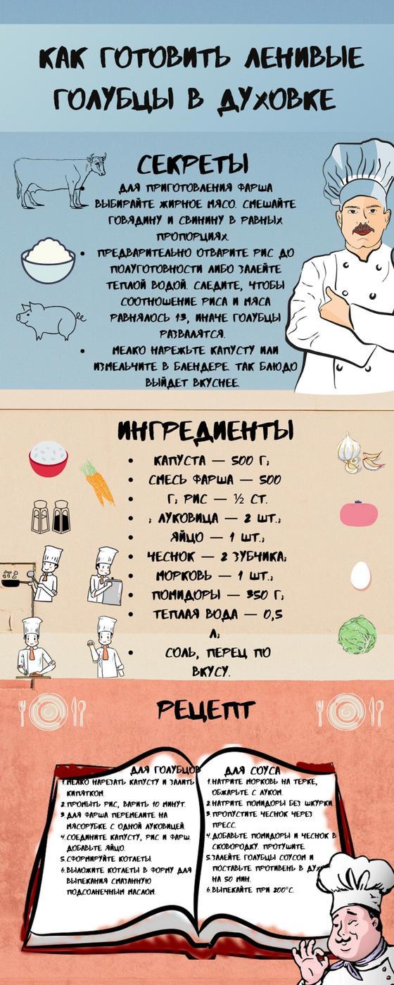 Инфографика. Как готовить ленивые голубцы