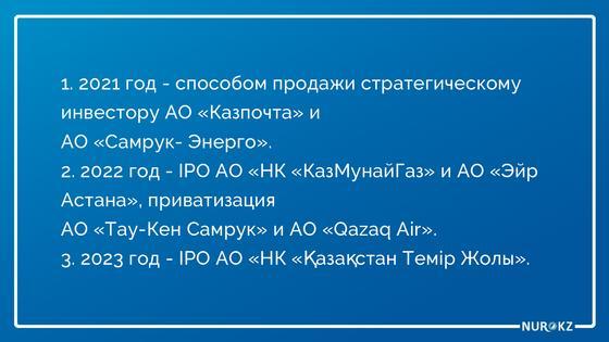 """Cтали известны сроки приватизации """"Эйр Астаны"""", КТЖ и КМГ"""