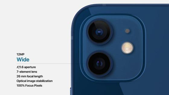 Камера нового iPhone