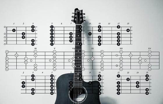 Как научиться играть на гитаре для себя: советы и руководство