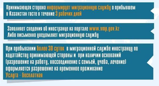 Временную регистрацию для иностранцев отменили в Казахстане