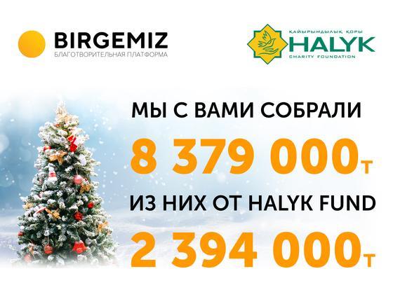 Казахстанцы собрали 8,4 млн тенге на благотворительность