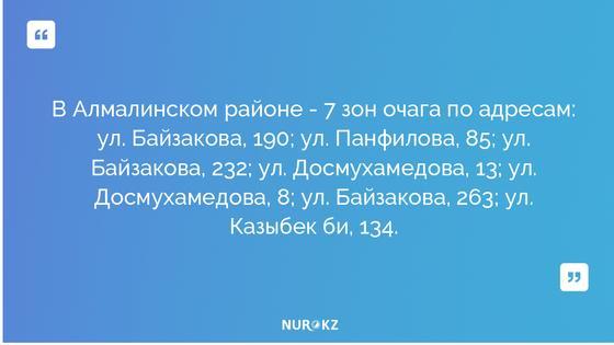 COVID-19: Алматыда қауіпті саналған 30 ошақтан шектеу алынып тасталды