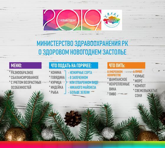 Казахское застолье: как пережить новогоднюю ночь