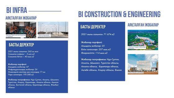 BI Infra және BI Construction&Engineering жобалары