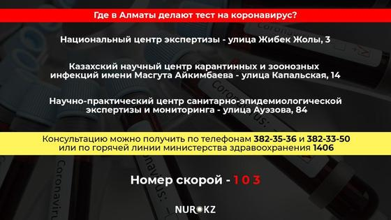 IT-компания NUR.KZ рекомендовала сотрудникам работать дистанционно