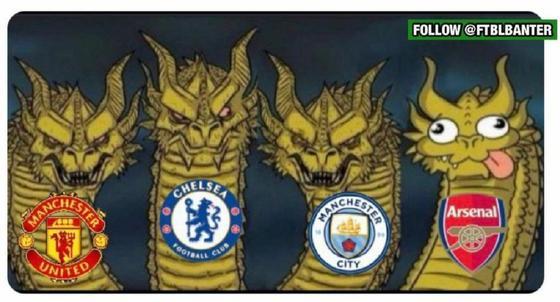 Арсенал в еврокубках
