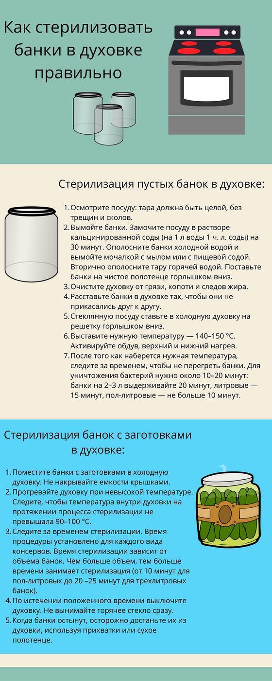 Инфографика: как стерилизовать банки в духовке