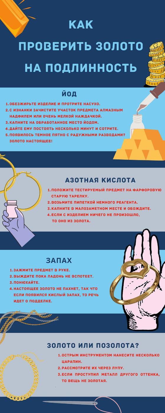 Как проверить золото. Инфографика