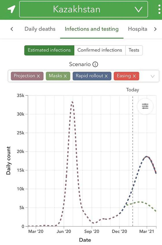 График заражений коронавирусом