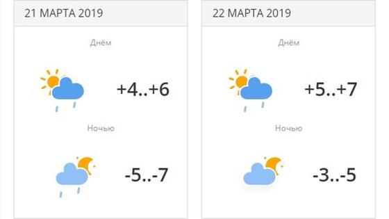 Какая погода ожидает казахстанцев на Наурыз