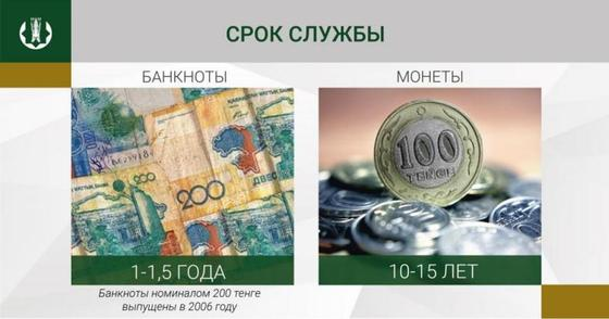 Монету в 200 тенге выпустит Нацбанк Казахстана