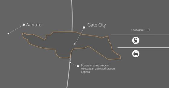 Gate City. Фото: g4city.kz