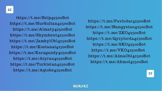 Фейковый Telegram-бот для получения 42 500 тенге оформлял онлайн-займы на казахстанцев