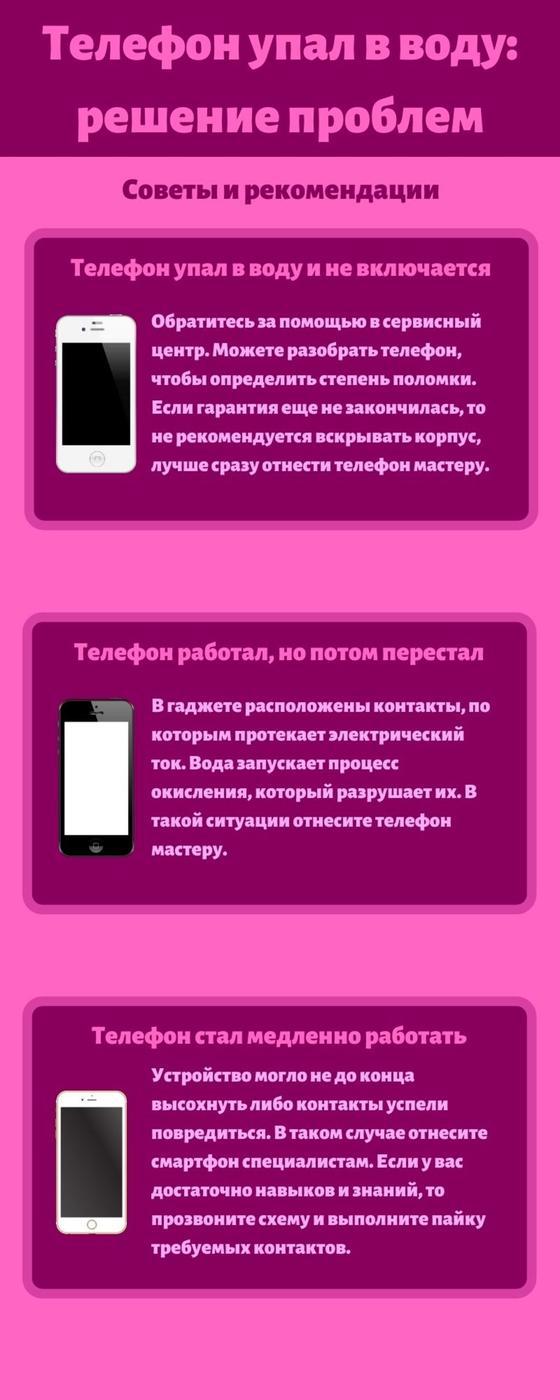 Телефон упал в воду. Инфографика