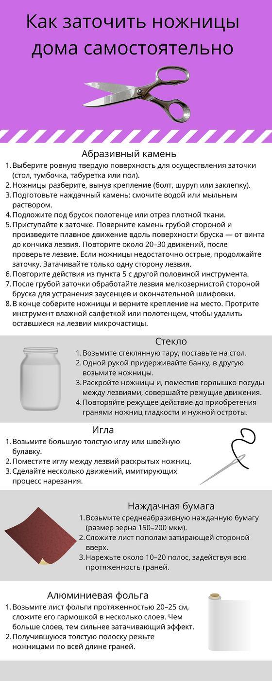 Инфографика: как заточить ножницы дома самостоятельно