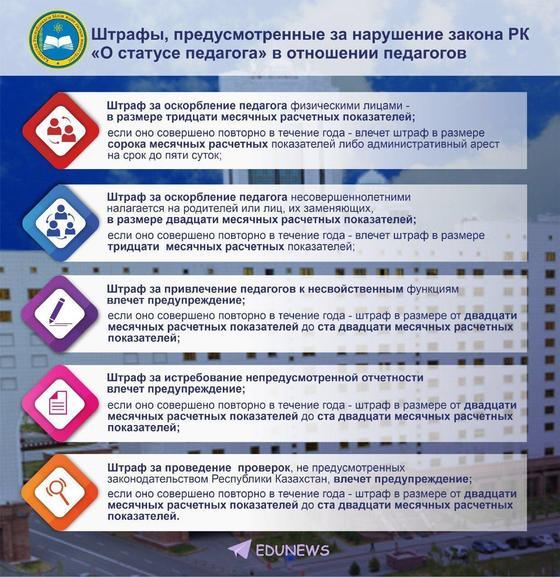 Президент подписал Закон «О статусе педагога»