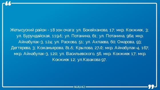 Число очагов заражения коронавирусом увеличилось до 212 в Алматы