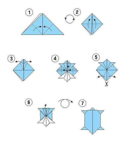 Оригами из бумаги для начинающих: животные