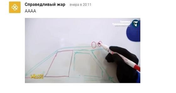 Президент Туркменистана на основе своих чертежей собрал гоночное авто (видео)