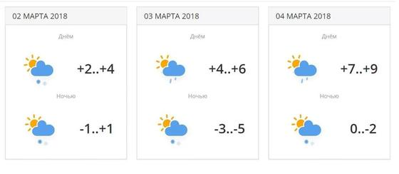 Когда тепло вернется в Алматы