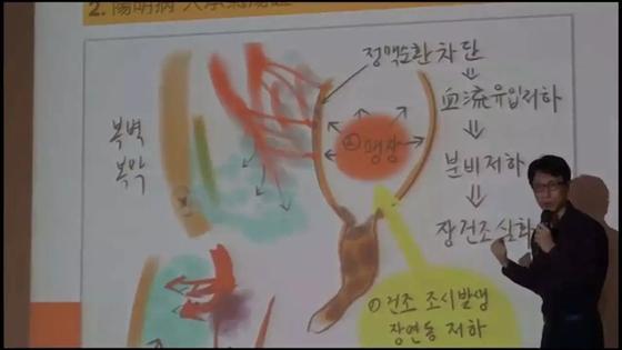 Гранты на обучение в Корее для казахстанцев
