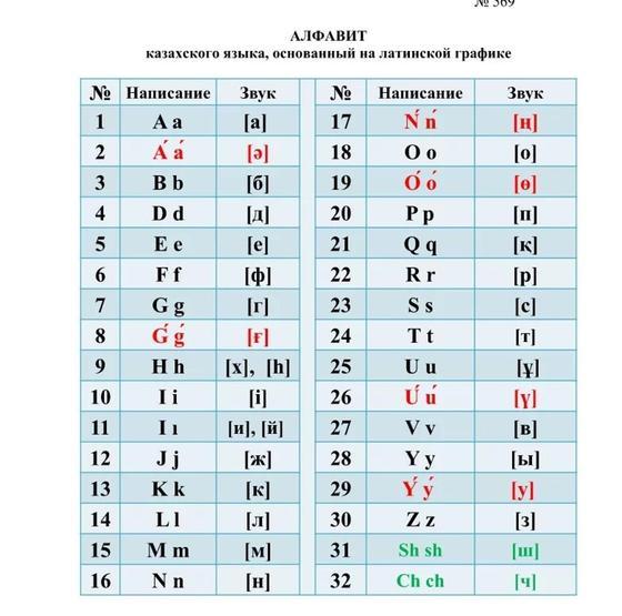 Назарбаев утвердил изменения в казахском алфавите