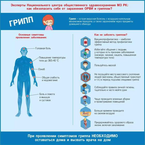 Эксперты Национального центра общественного здравоохранения МЗ РК: как обезопасить себя от заражения гриппом и ОРВИ