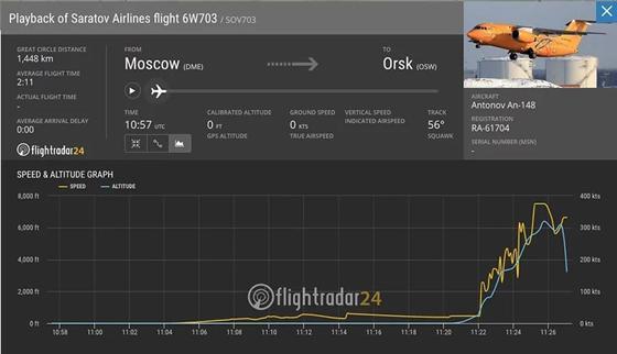 Пассажирский самолет упал в Подмосковье