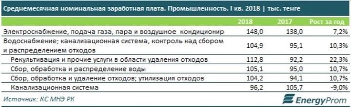 Где получают лицензию на табачные изделия купить белорусские сигареты в мурманске